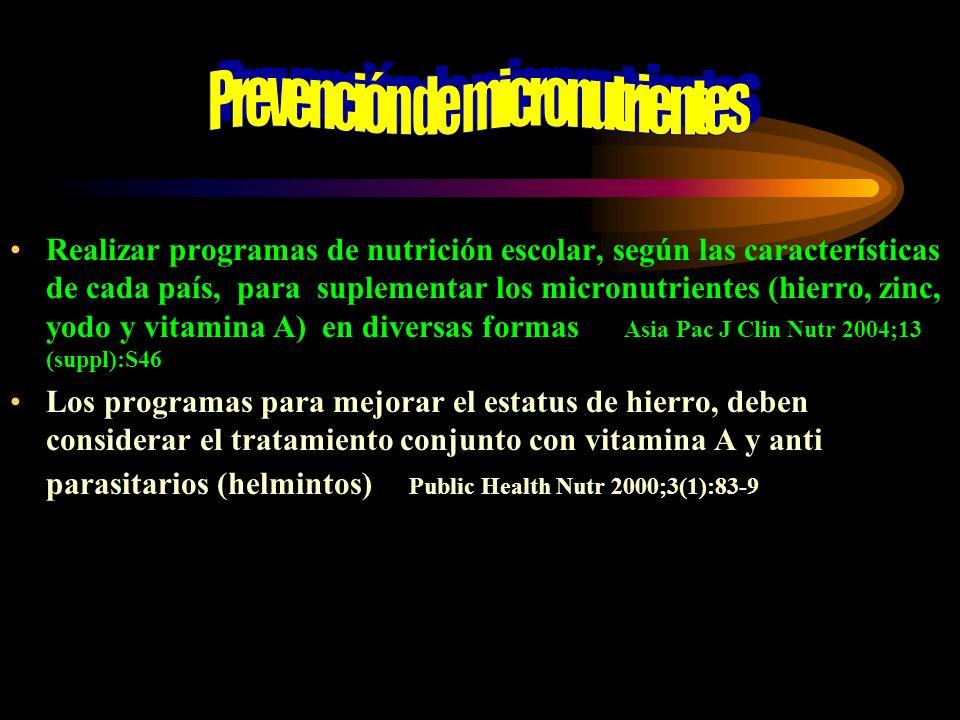 Prevención de micronutrientes