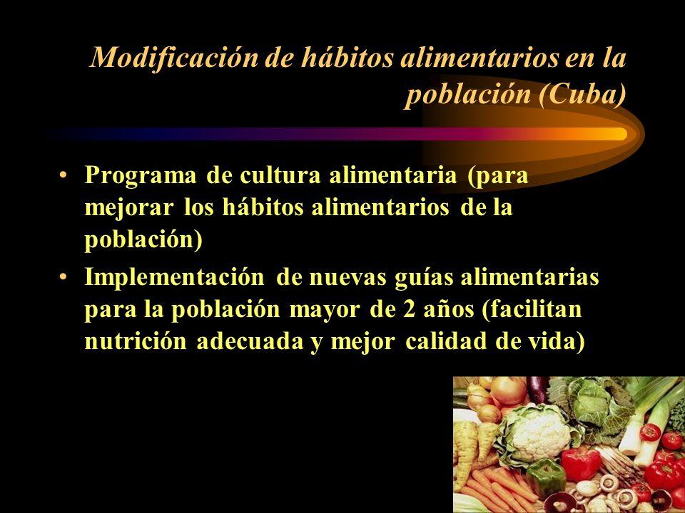 Modificación de hábitos alimentarios en la población (Cuba)
