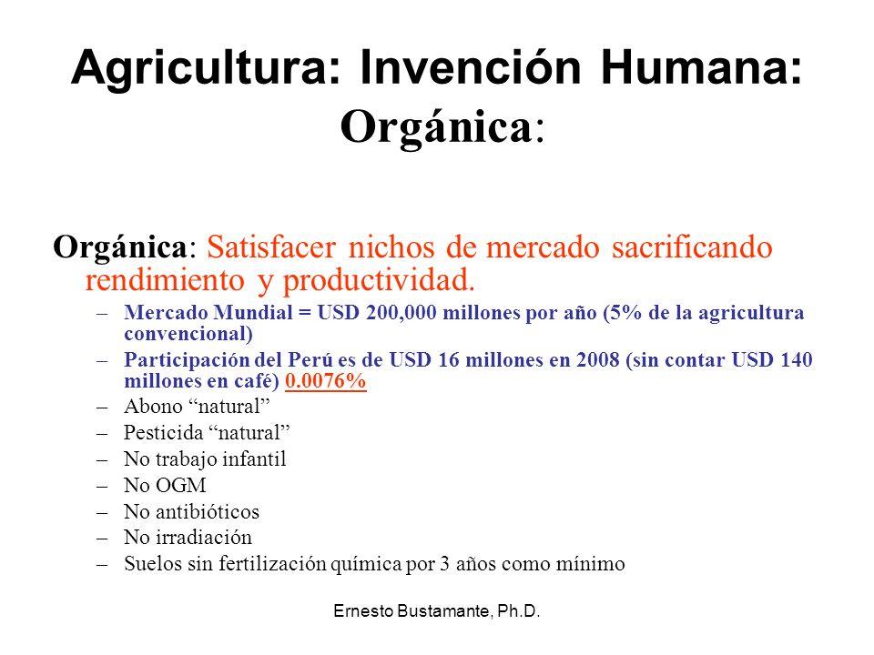 Agricultura: Invención Humana: Orgánica:
