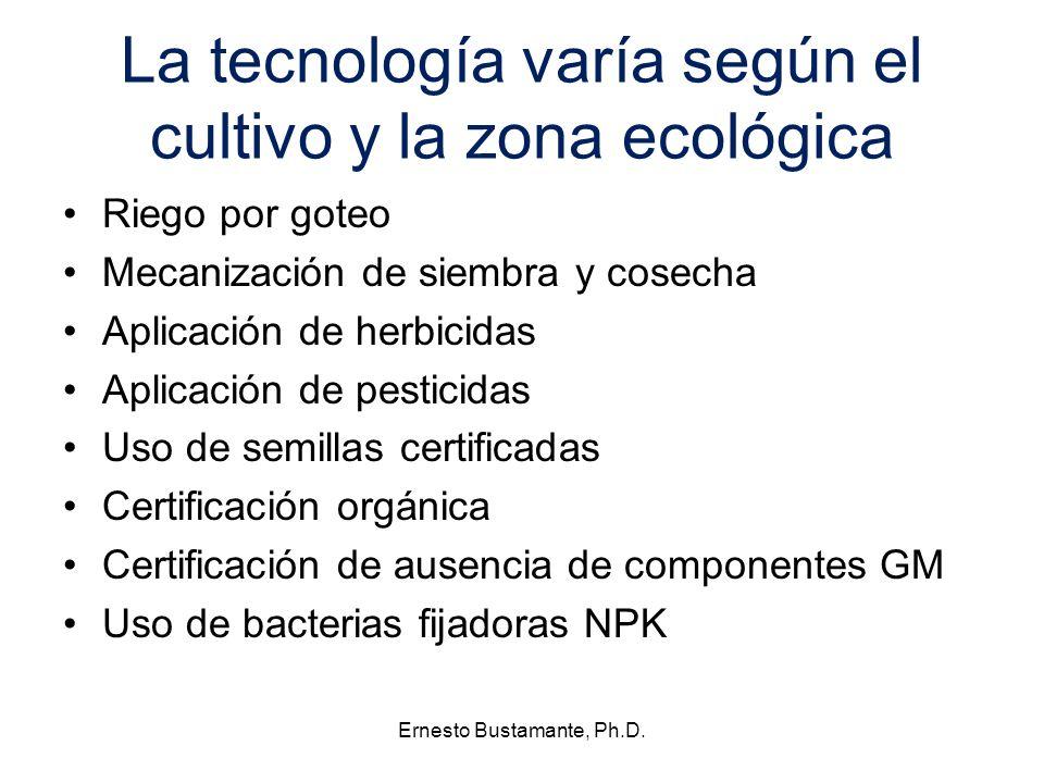 La tecnología varía según el cultivo y la zona ecológica