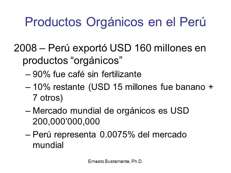 Productos Orgánicos en el Perú