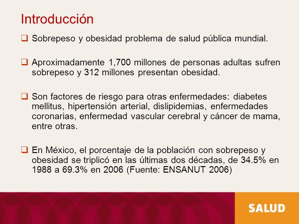 Introducción Sobrepeso y obesidad problema de salud pública mundial.