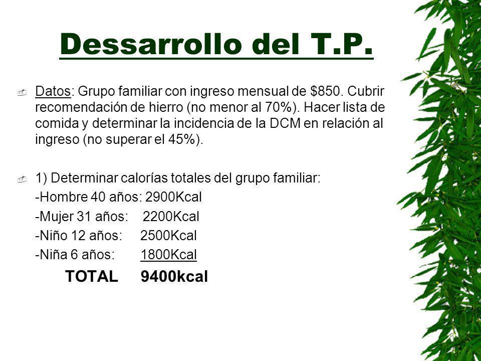 Dessarrollo del T.P. TOTAL 9400kcal