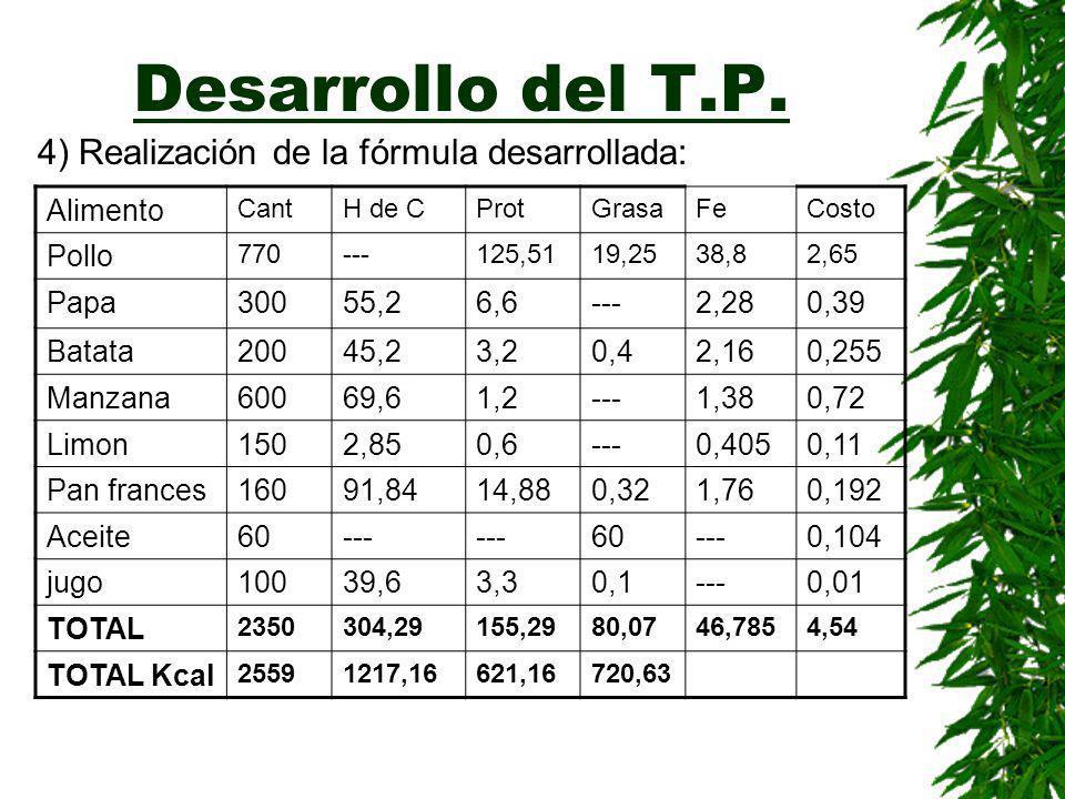 Desarrollo del T.P. 4) Realización de la fórmula desarrollada: