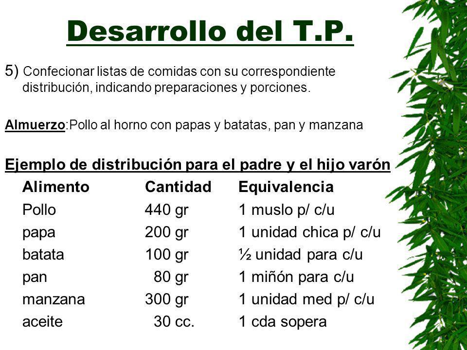 Desarrollo del T.P. 5) Confecionar listas de comidas con su correspondiente distribución, indicando preparaciones y porciones.