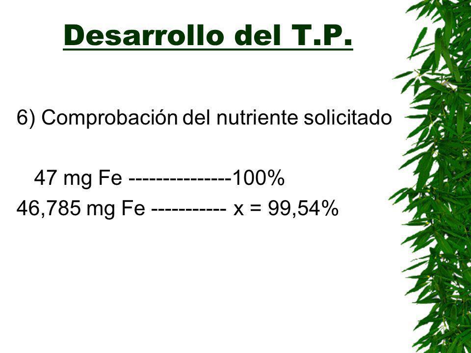 Desarrollo del T.P. 6) Comprobación del nutriente solicitado