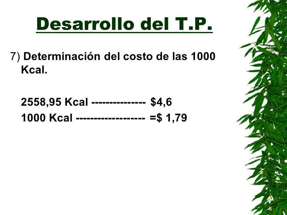 Desarrollo del T.P. 7) Determinación del costo de las 1000 Kcal.