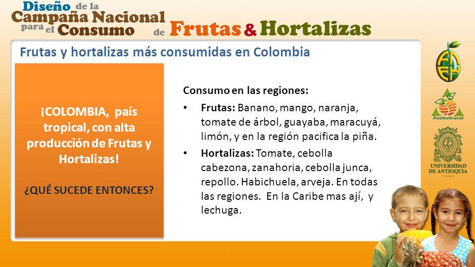 Frutas y hortalizas más consumidas en Colombia