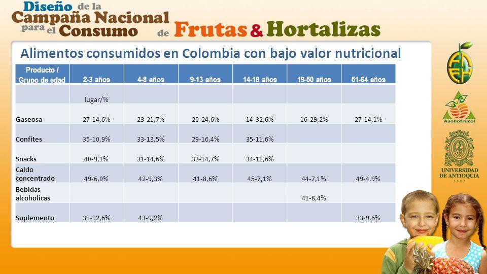 Alimentos consumidos en Colombia con bajo valor nutricional