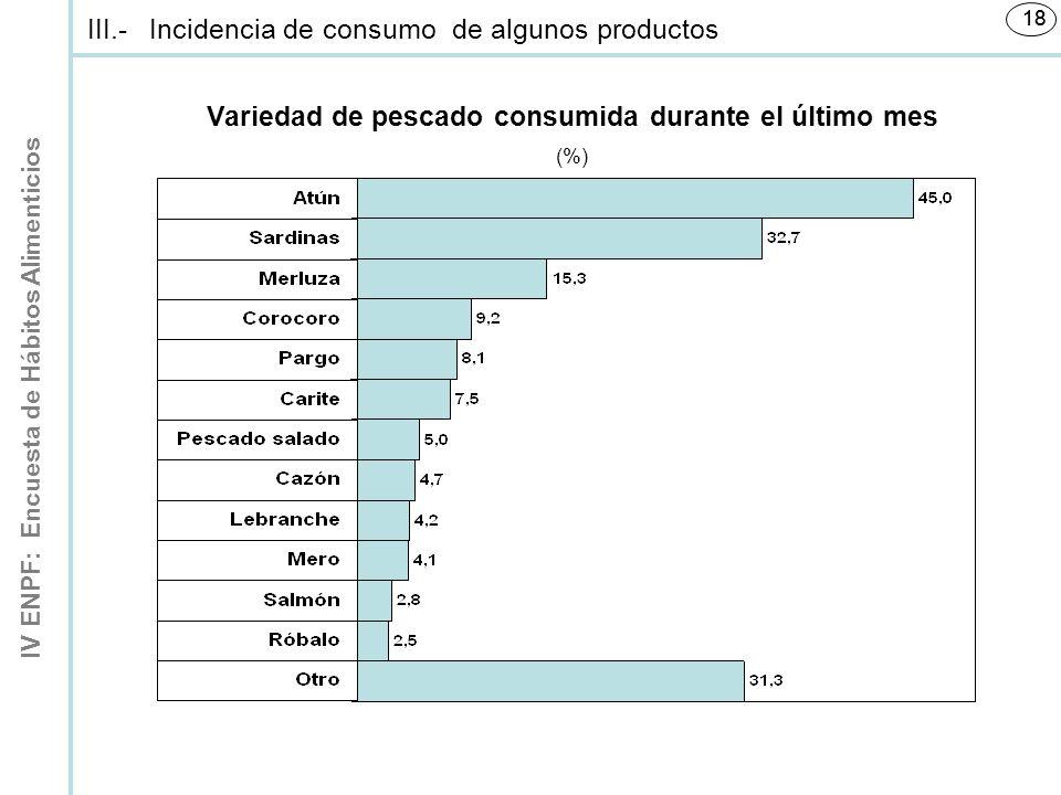 Variedad de pescado consumida durante el último mes