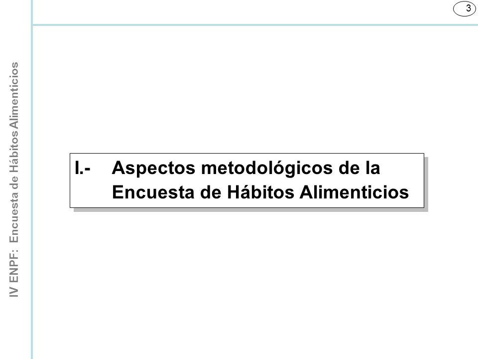 I.- Aspectos metodológicos de la Encuesta de Hábitos Alimenticios