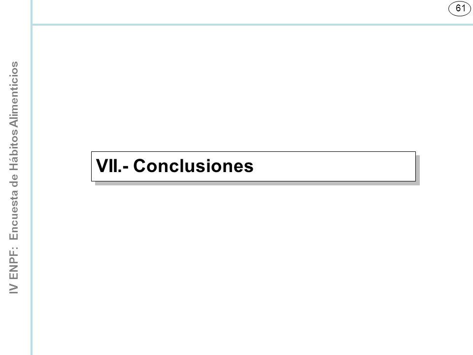 VII.- Conclusiones 1 61