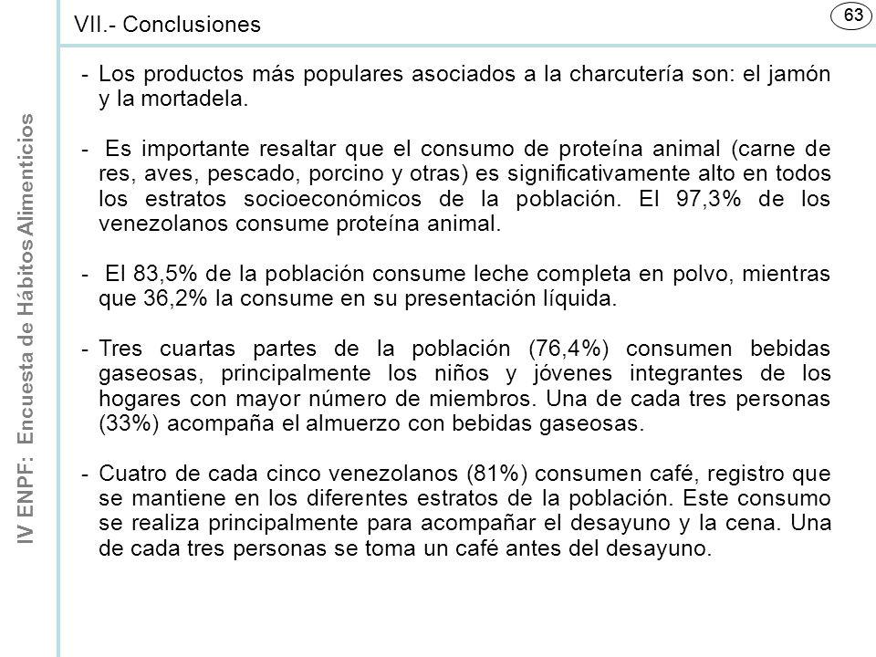 VII.- Conclusiones 63. Los productos más populares asociados a la charcutería son: el jamón y la mortadela.