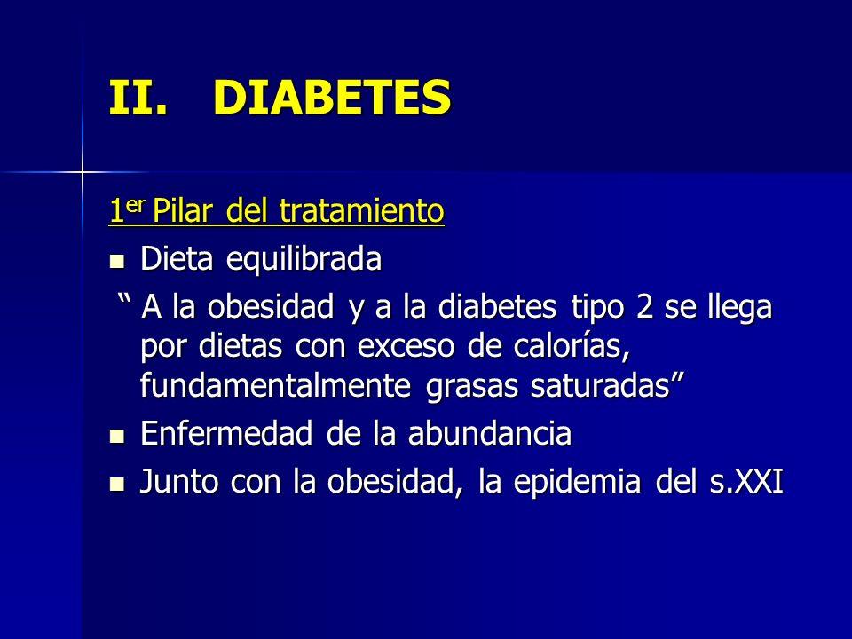 DIABETES 1er Pilar del tratamiento Dieta equilibrada