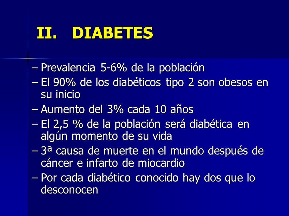 DIABETES Prevalencia 5-6% de la población