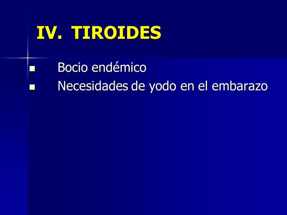 TIROIDES Bocio endémico Necesidades de yodo en el embarazo