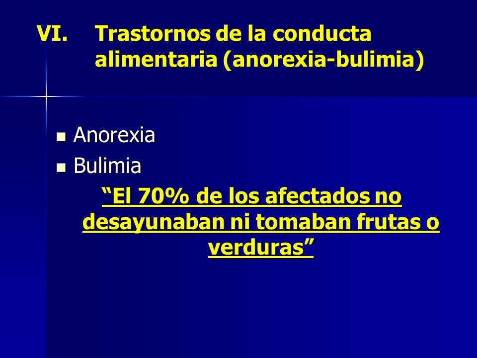 Trastornos de la conducta alimentaria (anorexia-bulimia)