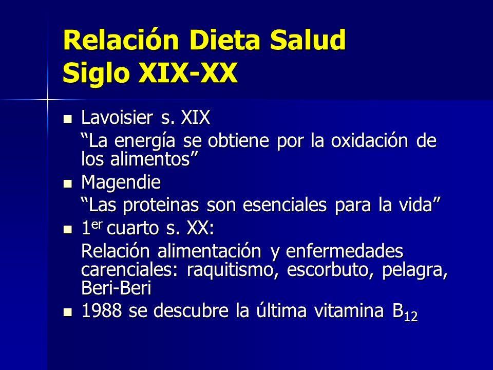 Relación Dieta Salud Siglo XIX-XX