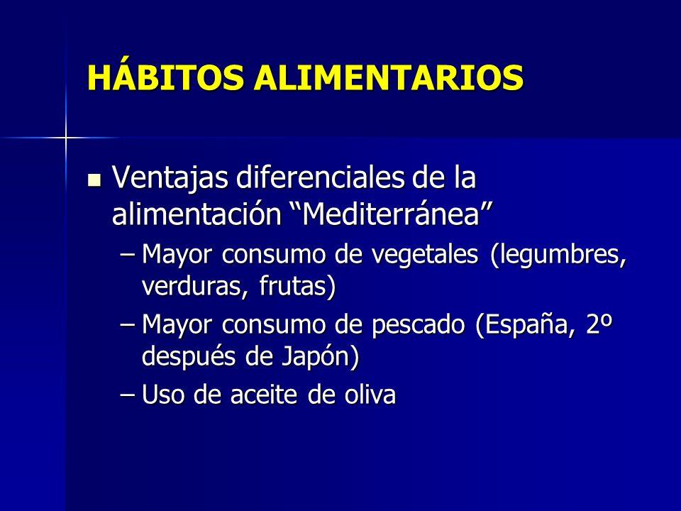 HÁBITOS ALIMENTARIOS Ventajas diferenciales de la alimentación Mediterránea Mayor consumo de vegetales (legumbres, verduras, frutas)
