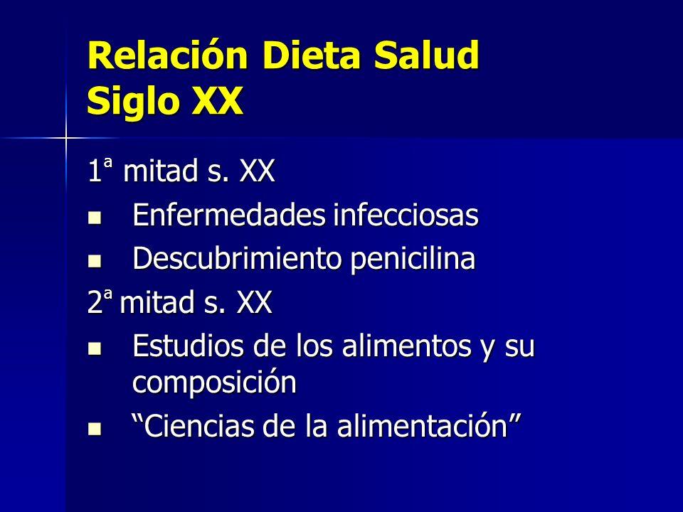 Relación Dieta Salud Siglo XX