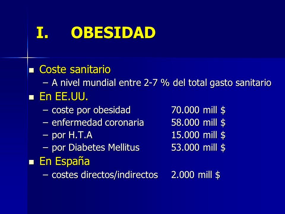 OBESIDAD Coste sanitario En EE.UU. En España