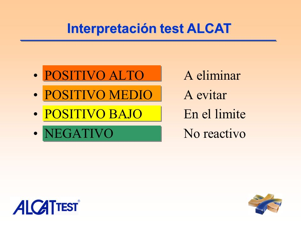 Interpretación test ALCAT