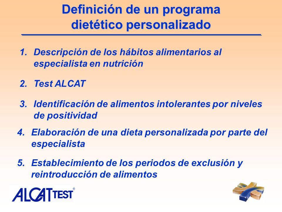 Definición de un programa dietético personalizado