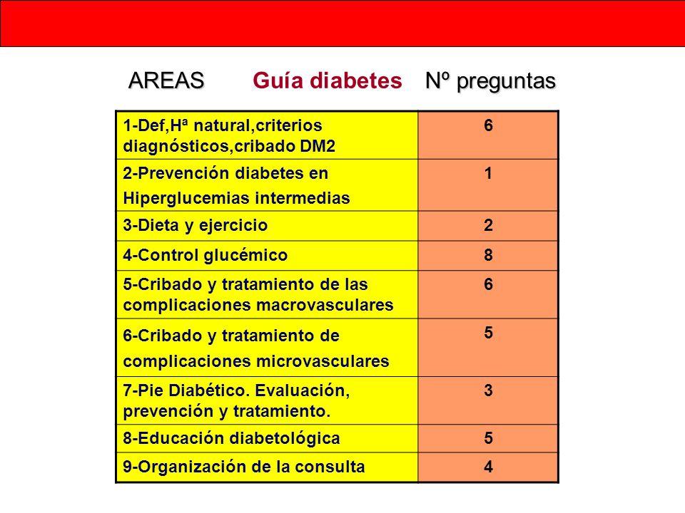 AREAS Guía diabetes Nº preguntas