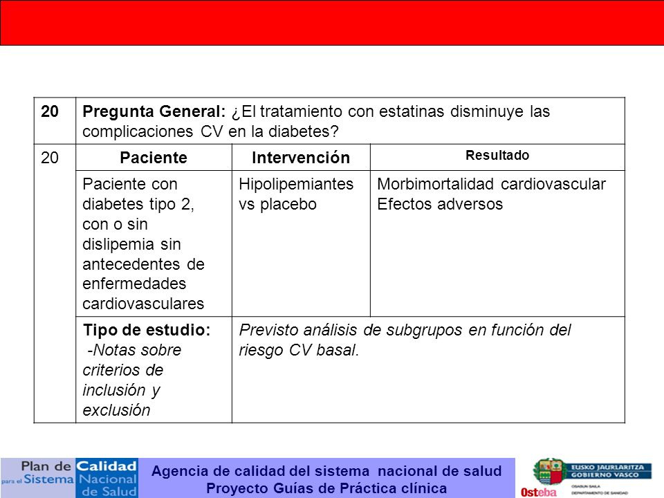 Paciente Intervención