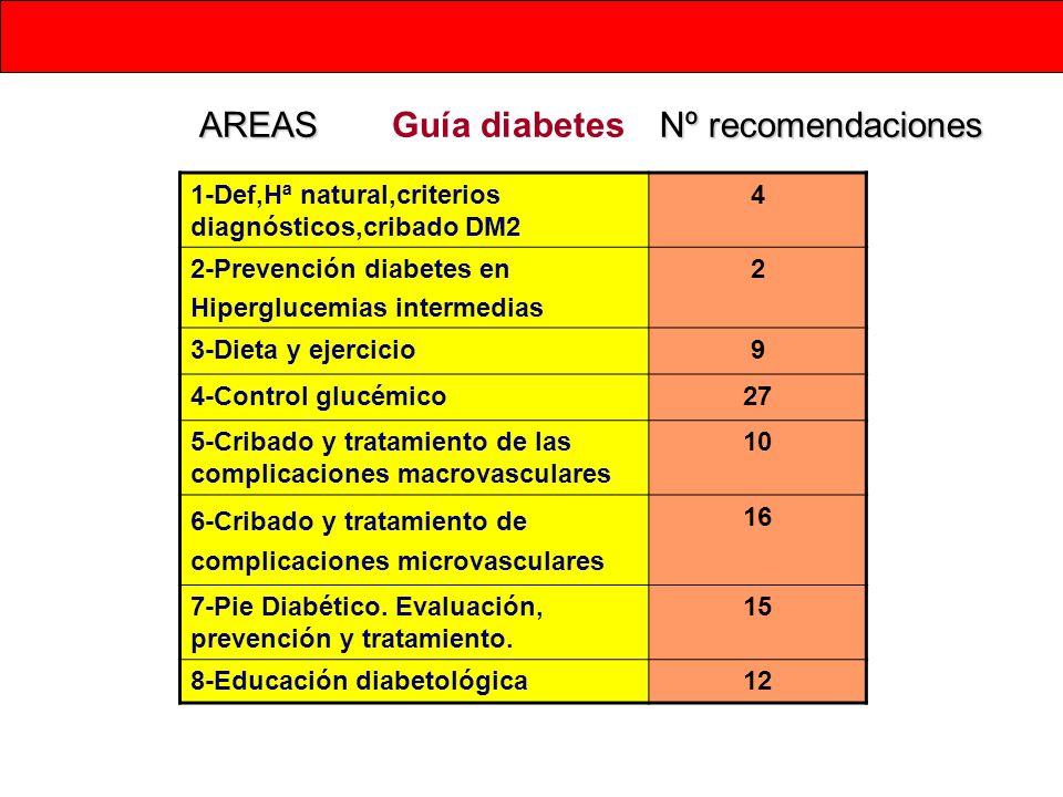 AREAS Guía diabetes Nº recomendaciones