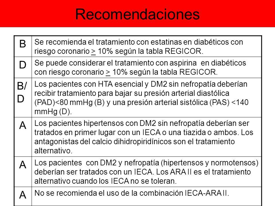 Recomendaciones B D B/D A