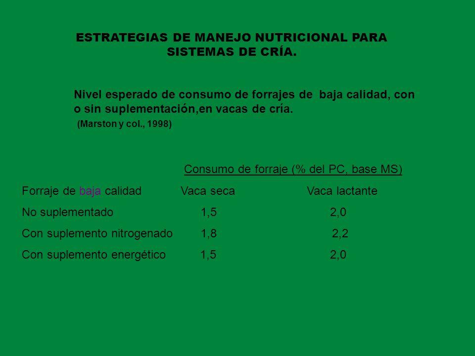 ESTRATEGIAS DE MANEJO NUTRICIONAL PARA SISTEMAS DE CRÍA.