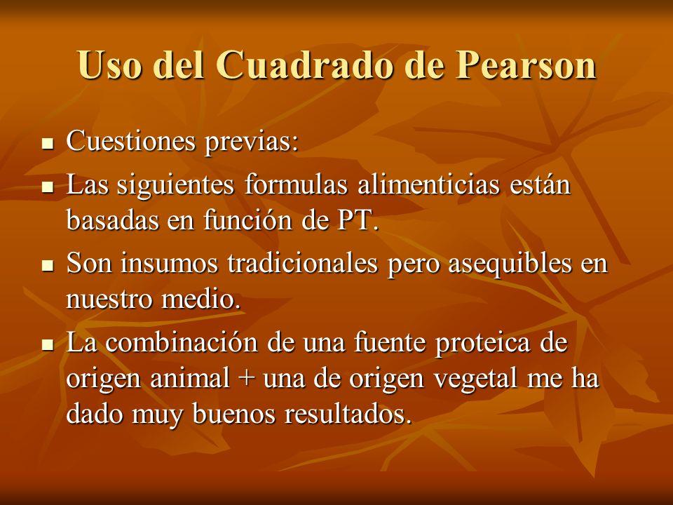 Uso del Cuadrado de Pearson