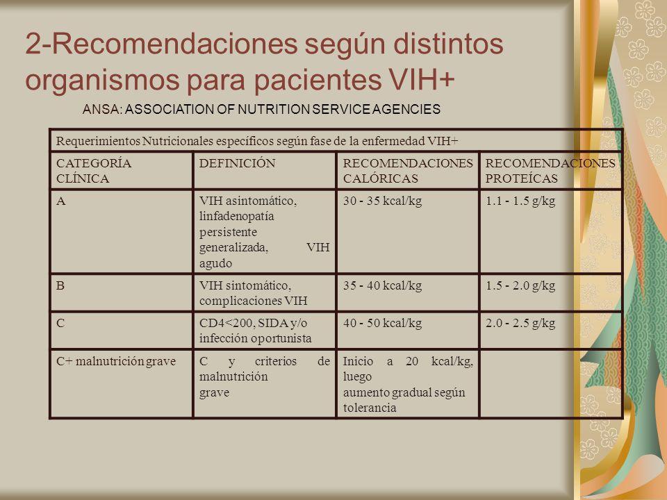 2-Recomendaciones según distintos organismos para pacientes VIH+