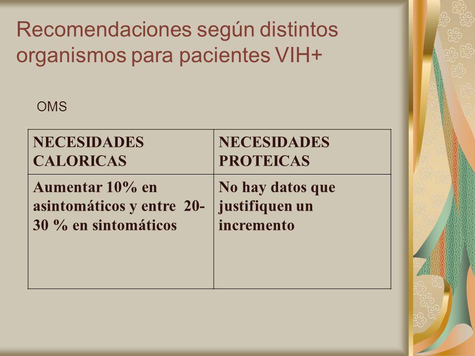 Recomendaciones según distintos organismos para pacientes VIH+