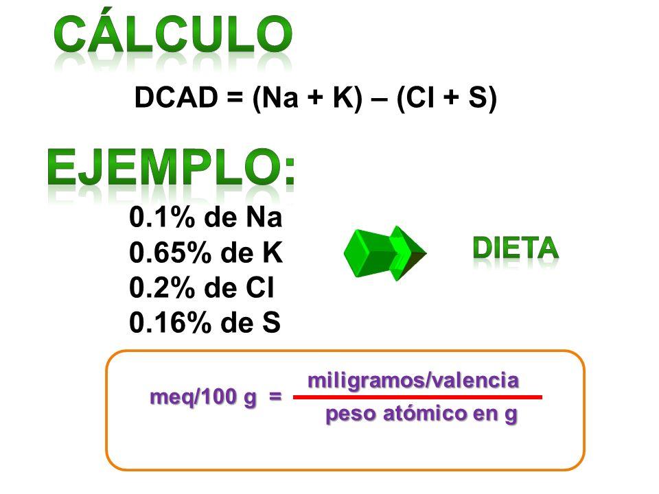 Cálculo Ejemplo: DCAD = (Na + K) – (Cl + S) 0.1% de Na 0.65% de K