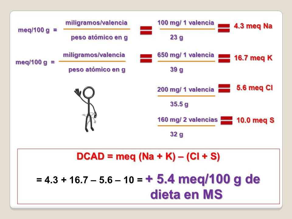 = = = = = = DCAD = meq (Na + K) – (Cl + S)