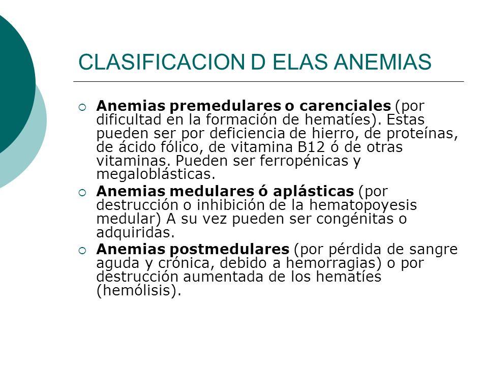 CLASIFICACION D ELAS ANEMIAS
