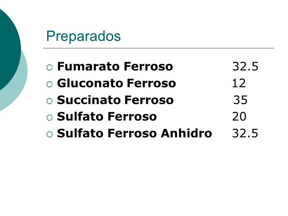 Preparados Fumarato Ferroso 32.5 Gluconato Ferroso 12