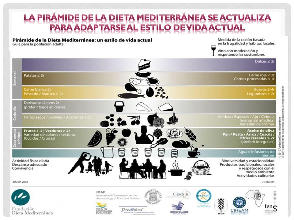 La pirámide de la Dieta Mediterránea se actualiza para adaptarse al estilo de vida actual