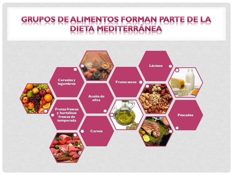 Grupos de alimentos forman parte de la dieta mediterránea