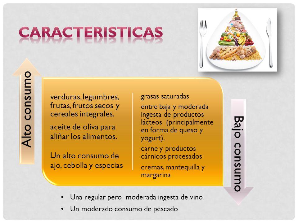 CARACTERISTICAS Alto consumo Bajo consumo