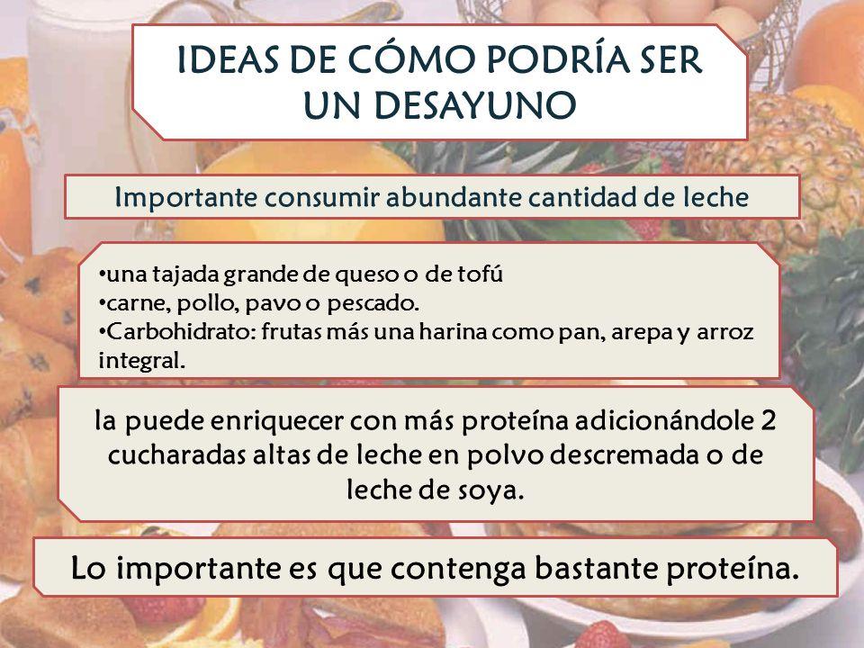IDEAS DE CÓMO PODRÍA SER UN DESAYUNO