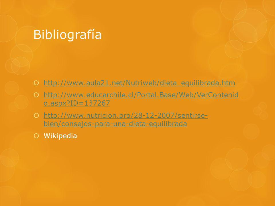 Bibliografía http://www.aula21.net/Nutriweb/dieta_equilibrada.htm