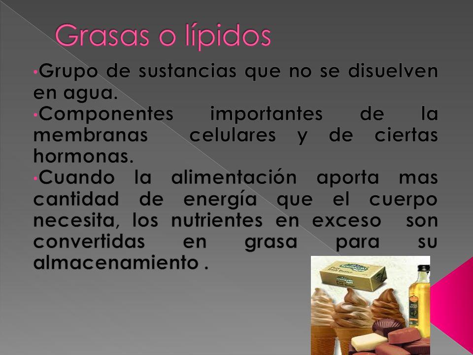 Grasas o lípidos Grupo de sustancias que no se disuelven en agua.
