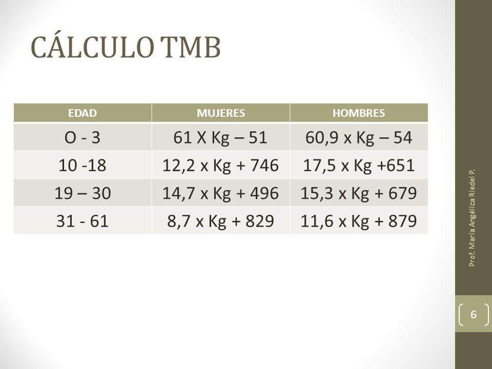 CÁLCULO TMB O - 3 61 X Kg – 51 60,9 x Kg – 54 10 -18 12,2 x Kg + 746