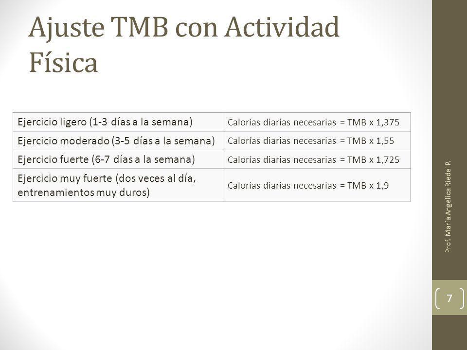 Ajuste TMB con Actividad Física
