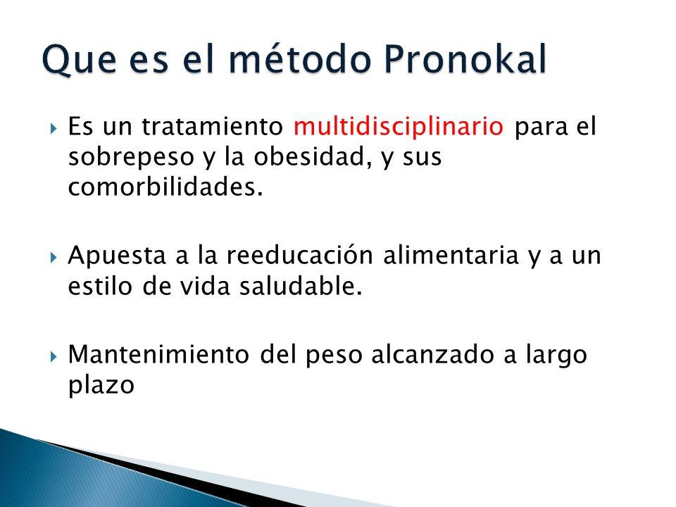 Que es el método Pronokal