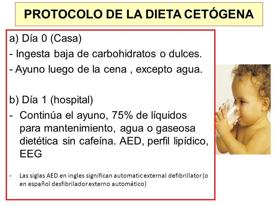 PROTOCOLO DE LA DIETA CETÓGENA