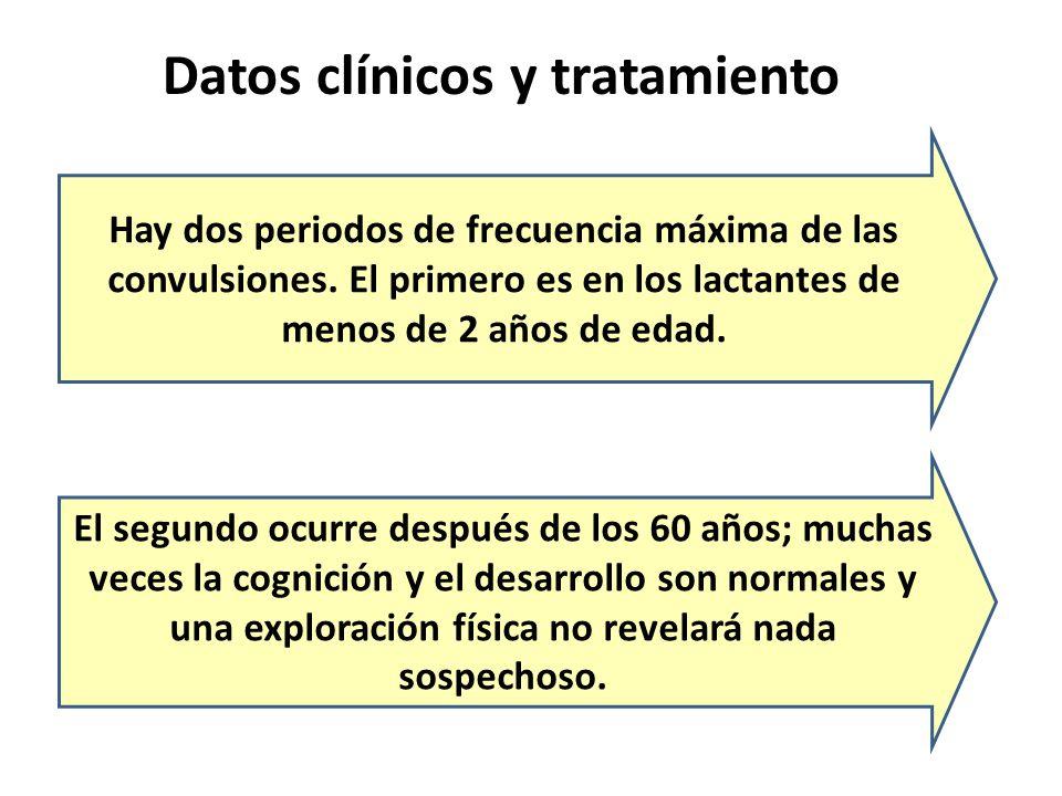 Datos clínicos y tratamiento